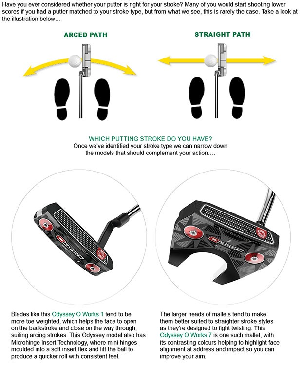 Odyssey Putter Article